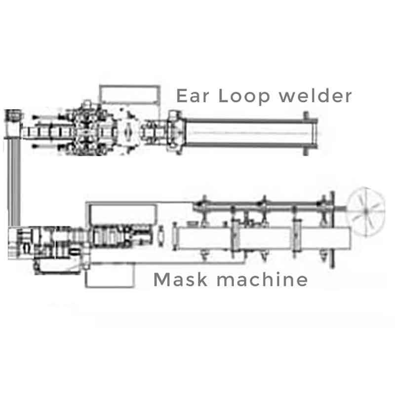 single face mask machine set  a BF407
