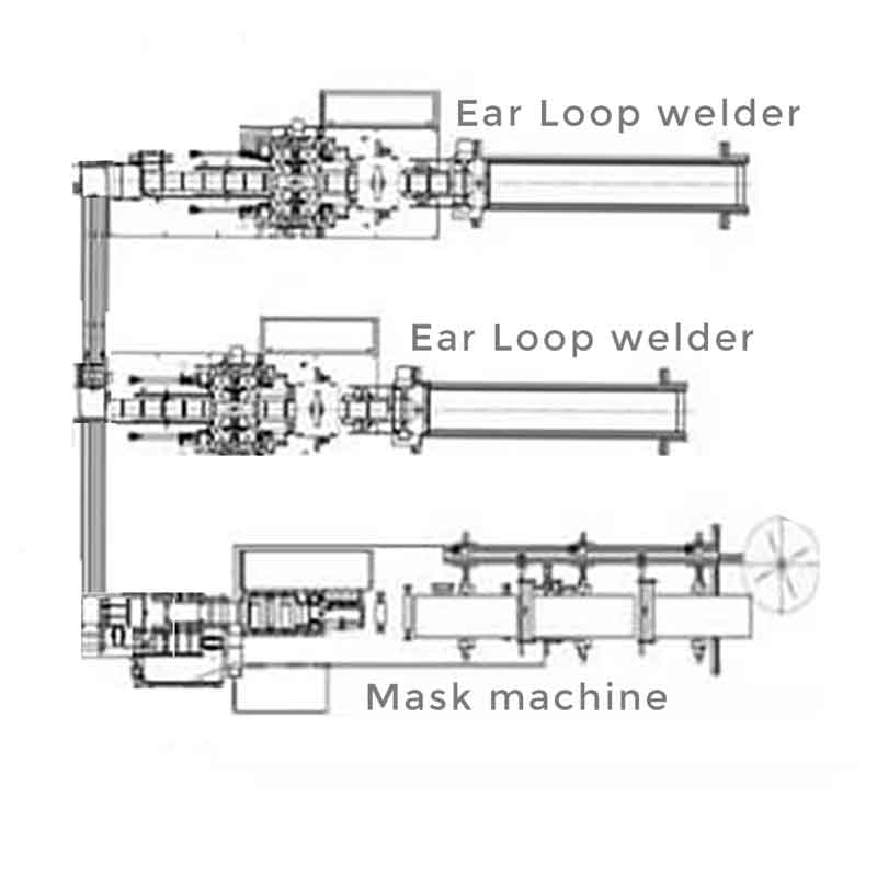 About face mask machine manufacturer Precision Technology 2