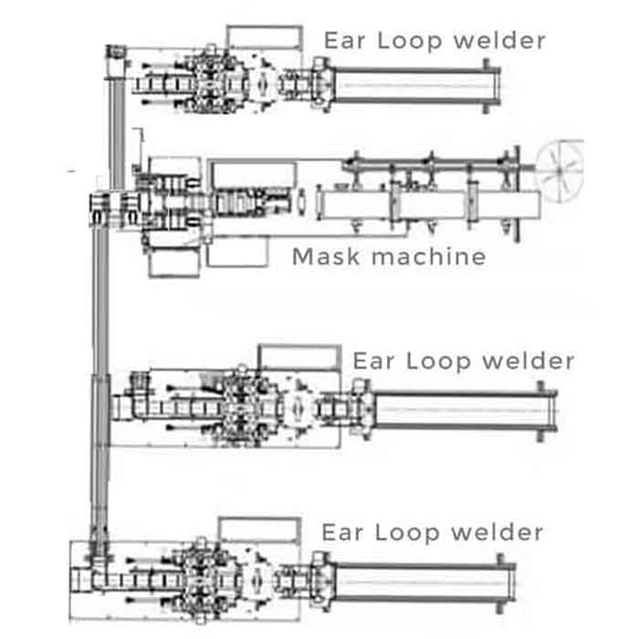 3 earloop non woven face mask machine