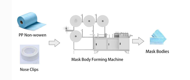 Auto Non Woven Face Mask Making Machine BF60801 2