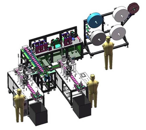 About face mask machine manufacturer Precision Technology