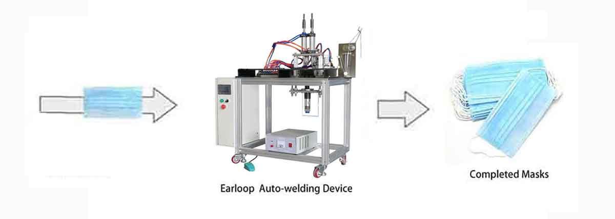 Semi auto Earloop Face Mask Welding Machine BF12 2