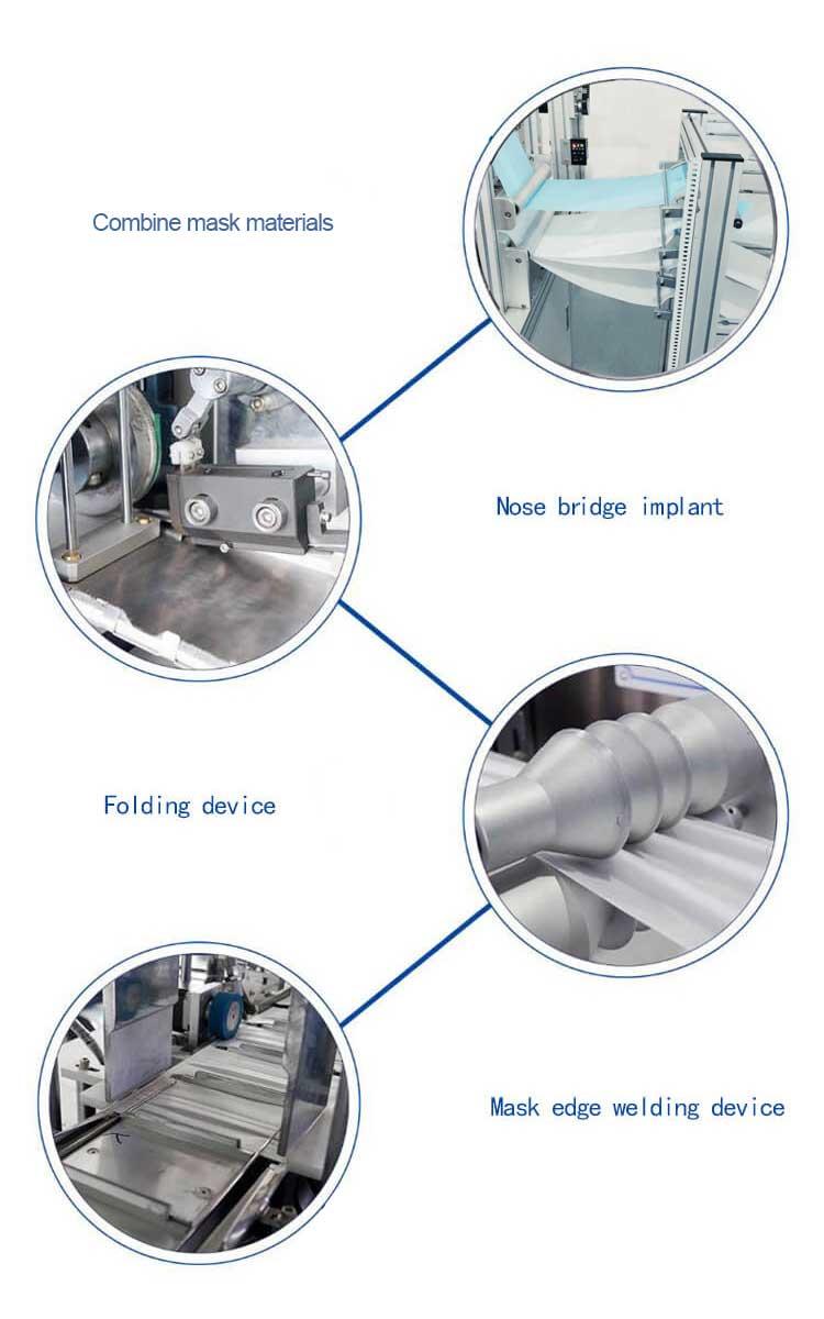 analog face mask manufacturing machine flow